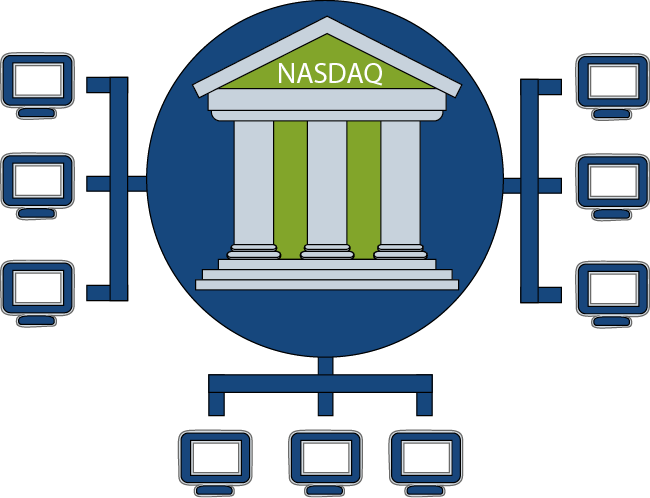 Know More About NASDAQ