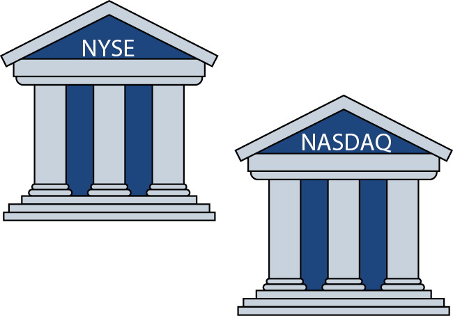 The American Securities Markets