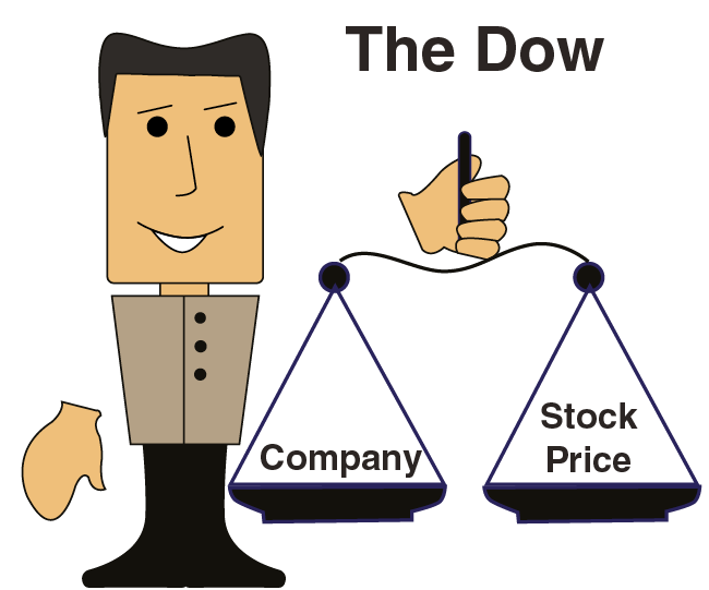 The Stock Indices-1