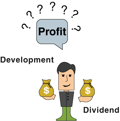 Dividend Yield-3
