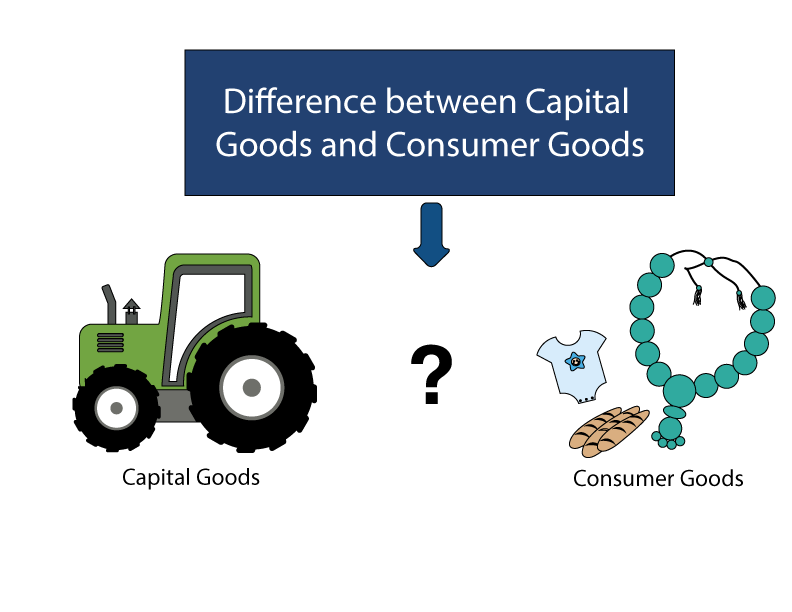 The Difference Between Capital Goods and Consumer Goods