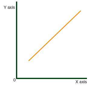 The Shape of the Curve Illustrates the Point-2